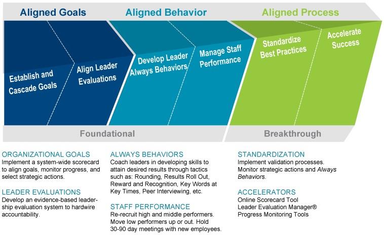 EBL Framework with Explanation