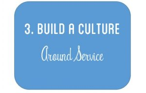 how to build a organizational culture