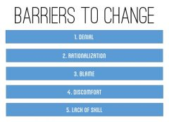 Top 5 Barriers Getting in the Way of Your Execution