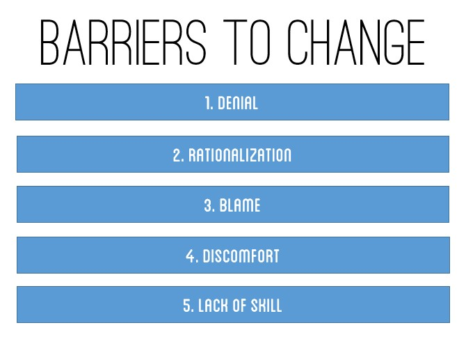 Top barriers getting in the way of your execution