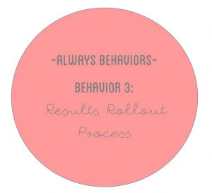 Behavior 3